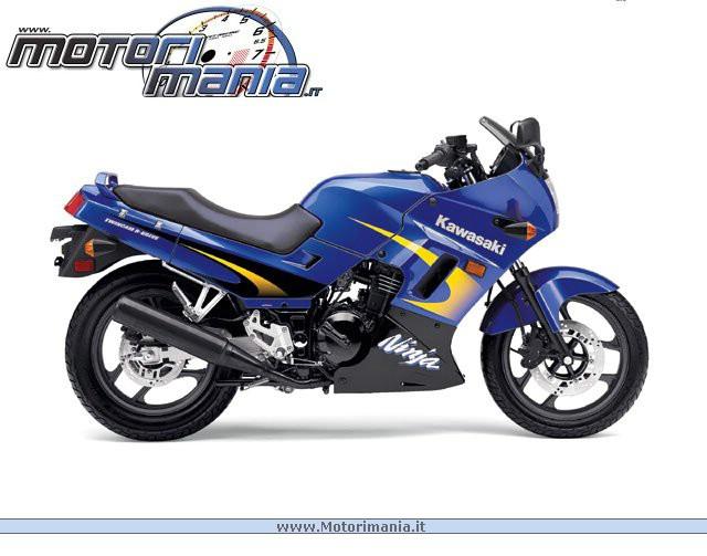 Kawasaki 250. 2003-Kawasaki-NIN250_03.jpg